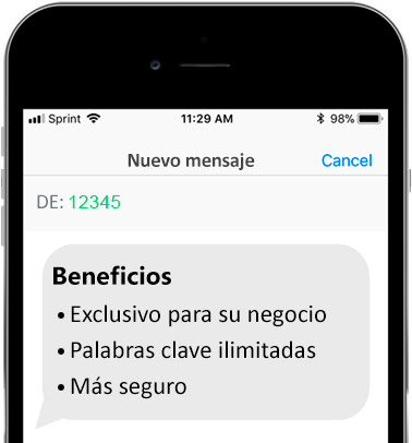 Benefits-short-codes